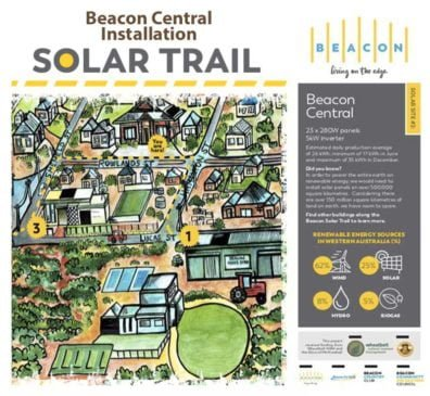 solar trail beacon central