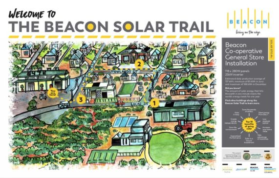Solar Trail Co-op