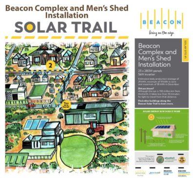 Solar Trail Complex