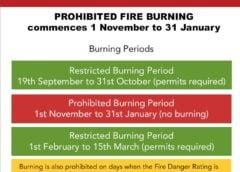 Burning periods