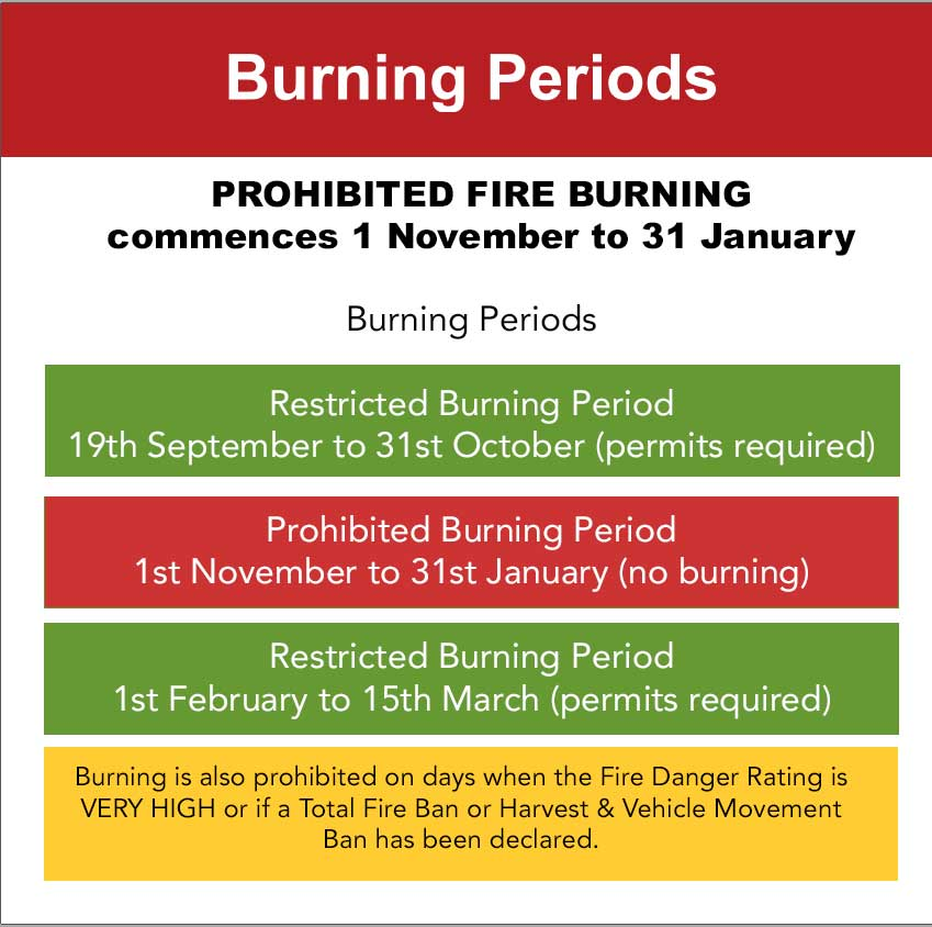 Illustration with text showing allowed burning periods