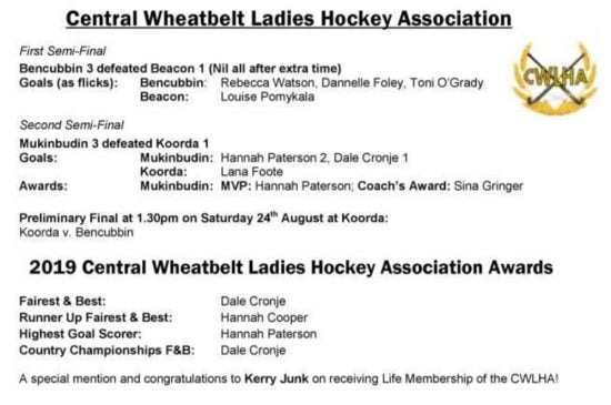 Central Wheatbelt Ladies Hockey Association results 2019