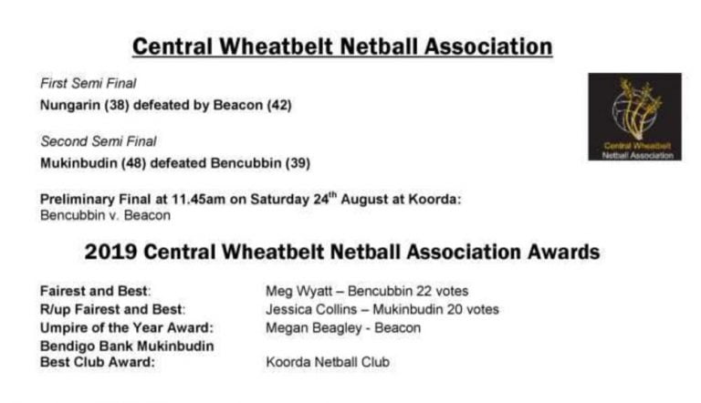 Central Wheatbelt Netball Association results for 2019