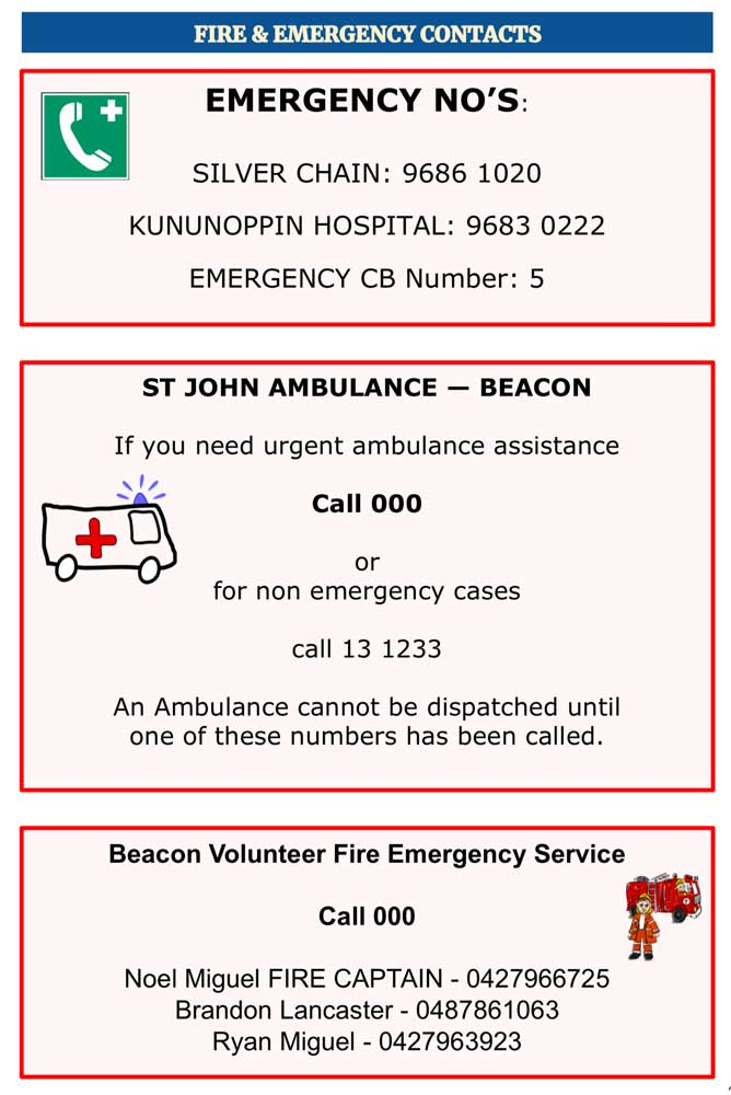 Fire-and-Emergency-numbers