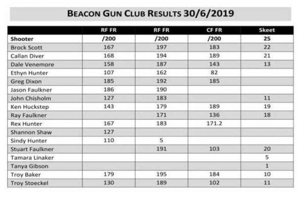 Bcn-GC-Results-jun