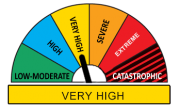 graphic representing very high fire warning on scale